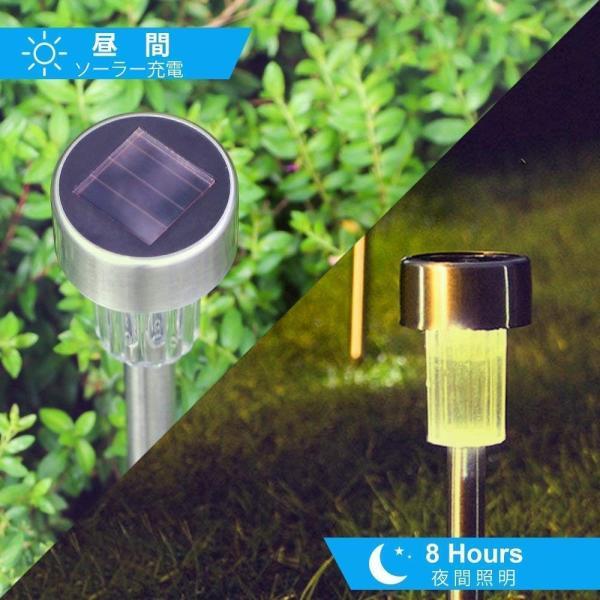 LEDガーデンライト ソーラーライト パスライト 芝生ランプ 地中埋込型ライト 屋外照明 埋め込み式防水ライト 12本セット ガーデンライト|micomema|02