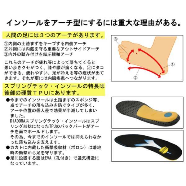 ディアドラ(DIADORA)安全靴用 スプリングテックインソール スニーカー 交換用中敷き|midorianzen-com|02