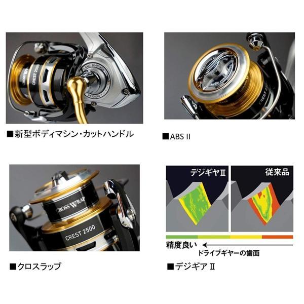 ダイワ(Daiwa) スピニングリール 16 クレスト 2506H (2500サイズ)