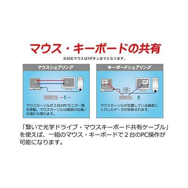 サイズ 繋いで光学ドライブ・マウスキーボード共有ケーブル USBリンクケーブル SCY-USBDLC03 mikannnnnn 04