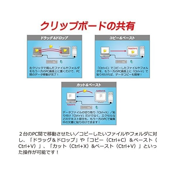 サイズ 繋いで光学ドライブ・マウスキーボード共有ケーブル USBリンクケーブル SCY-USBDLC03 mikannnnnn 09
