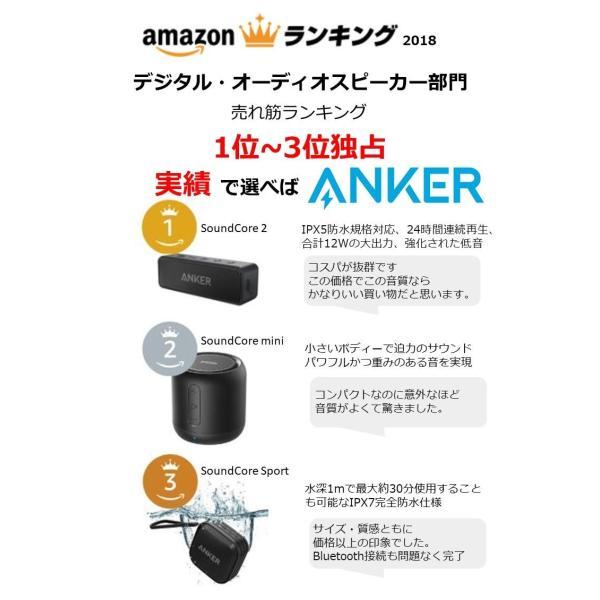 Soundcore Mini 2(6W Bluetooth4.2 スピーカー by Anker)IPX7防水規格 / 15時間連続再生 /|mikannnnnn|09