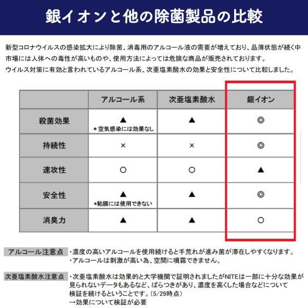 7月中旬より随時発送 AG CLEAN 銀イオン水 除菌 抗菌 消臭 スプレー|mikawaya-chana|07