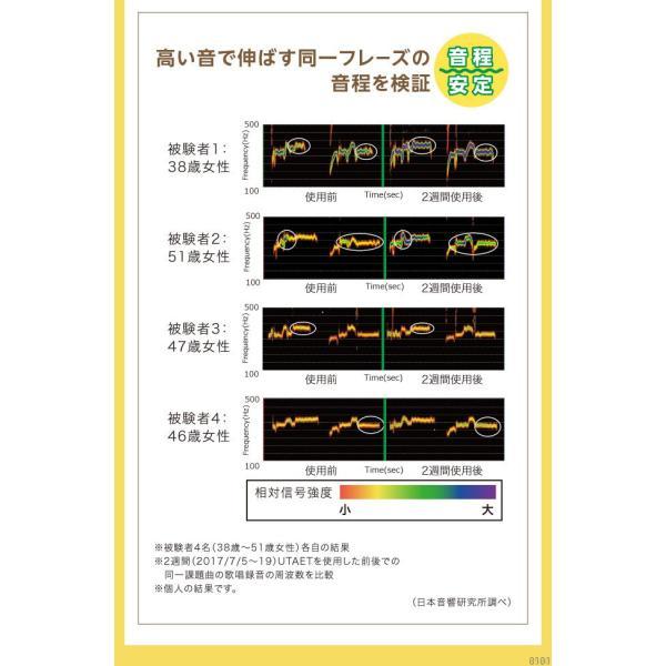 ボイストレーニング カラオケ練習 防音マイク UTAETウタエット|mikys|09
