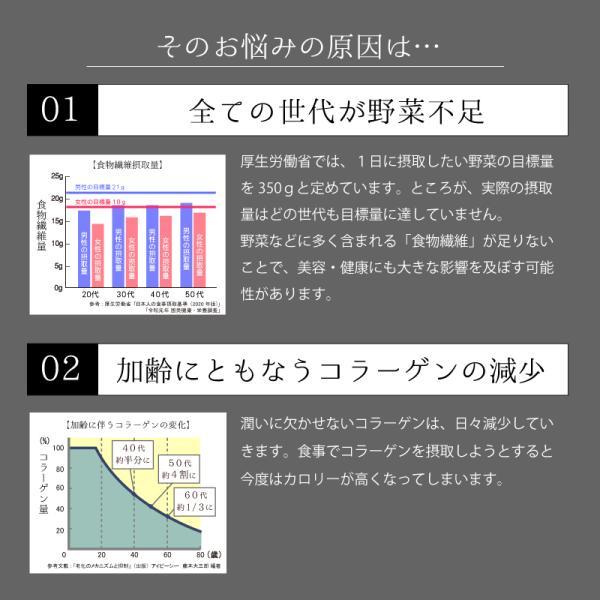 ダイエット 食品 サクラテ 30包入 1杯あたり約158円 食物繊維 コーヒー 難消化性デキストリン カフェラテ milltomo 05