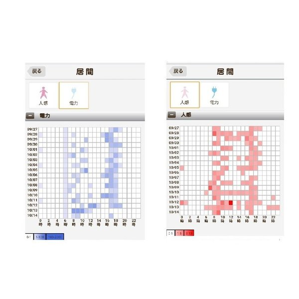 見守り 高齢者 設置簡単  life-watch TYPE-A|mimamori|06