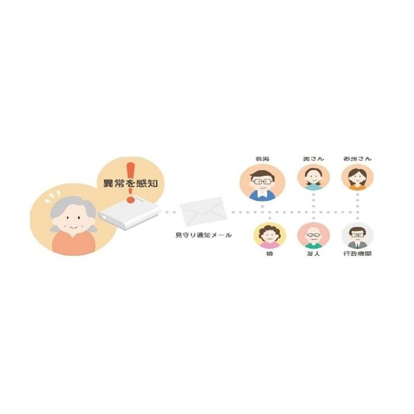 見守り 設置簡単 高齢者 life-watch TYPE-B|mimamori|02
