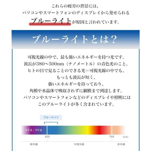 極上 強化ガラスフィルム ブルーライトカット AGC 日本 旭硝子製 9H 2.5D iPad mini 4 アイパッド|minacorporation|04