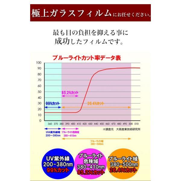 極上 強化ガラスフィルム ブルーライトカット AGC 日本 旭硝子製 9H 2.5D iPad mini 4 アイパッド|minacorporation|06