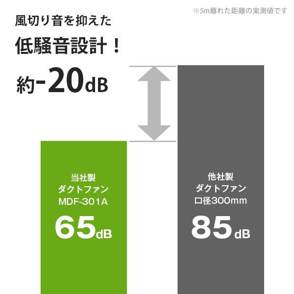 ミナト 排送風機 ダクトファン MDF-301A 《5mエアーダクト付きセット》 (口径300mm) [排風機 送風機 換気扇]|minatodenki|03