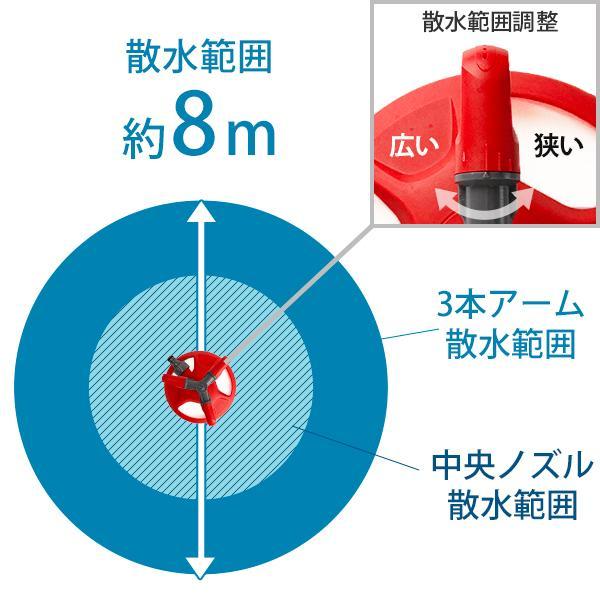 ミナト 回転式スプリンクラー GHL-SP02 [ガーデニング 園芸散水用ホースリール 散水ホース]|minatodenki|03