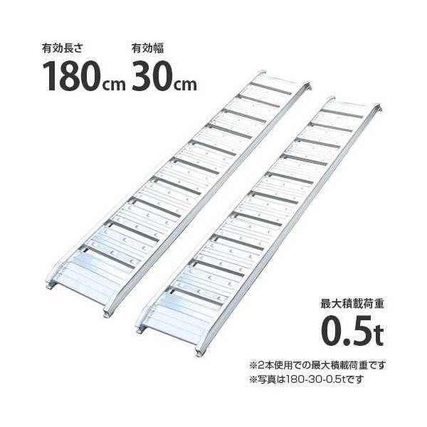 シンセイ アルミブリッジ 180-30-0.5t 《2本セット》 (積載荷重0.5t/全長182cm/有効幅30cm) [道板 ラダーレール スロープ トラック]|minatodenki