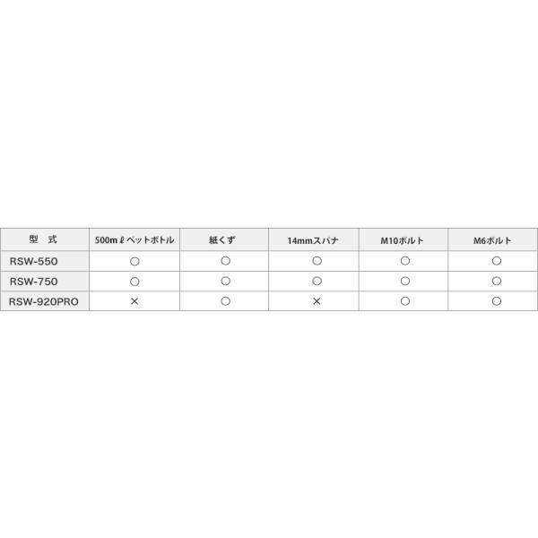 ミナト 手押し式スイーパー ロードスイーパー RSW-550 [屋外 掃除機 落ち葉 集塵機 集じん機]|minatodenki|14