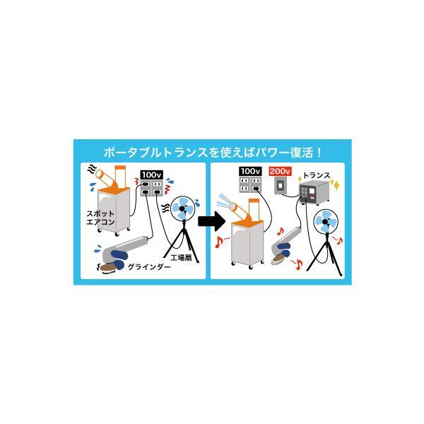 スズキッド ダウントランス トランスター STX-3QB (昇圧機能付き) [スター電器 SUZUKID 降圧変圧器 降圧トランス] minatodenki 05