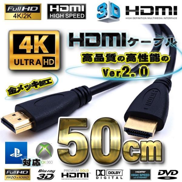 HDMIケーブル50cm4K3D対応Ver2.0フルハイビジョン