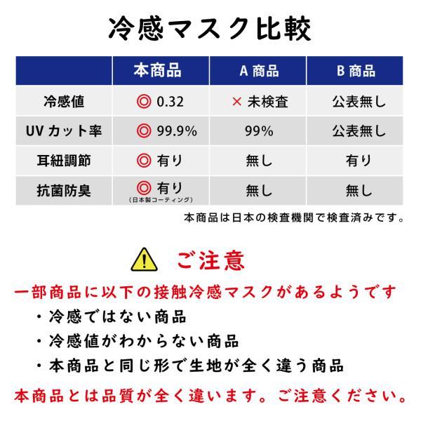 SALE 夏用 接触冷感マスク 3枚 日本製コーティング 洗える 涼感 涼しい ひんやり 紐調節 セール|miriimerii|19