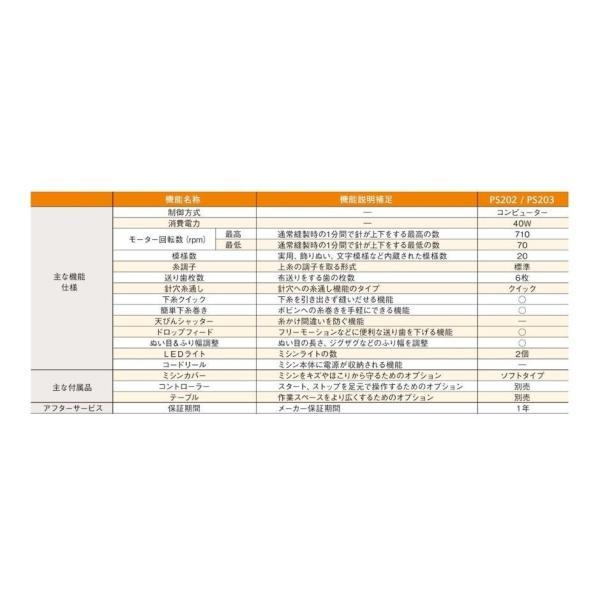 ミシン 本体 初心者 ブラザー コンピューターミシン PS202/PS203 純正フットコントローラー付 ミシン本体送料無料 ミシン brother|mishin-oukoku|06