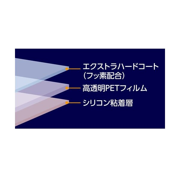 ハクバ FUJIFILM X-T20 / X-T10 専用 EX-GUARD 液晶保護フィルム