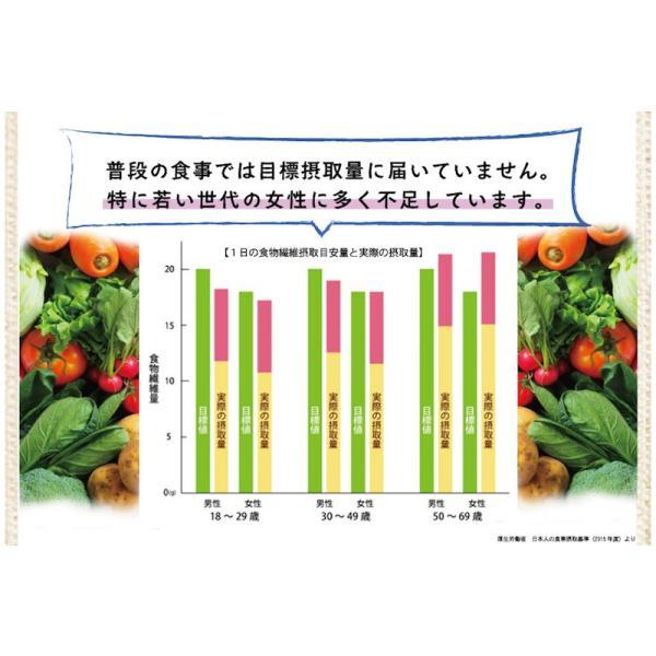 スリムアクティブコーヒー 30包入 ダイエットコーヒー 食物繊維 ガルシニアエキス 黒大豆 ポリフェノール インスタントコーヒー|miyabi-store|06