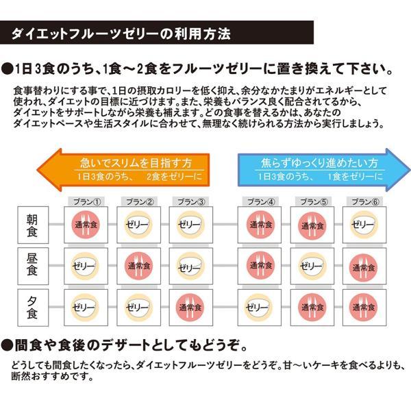 ダイエット食品 ぷるるん ダイエットフルーツゼリー|miyabi-store|05