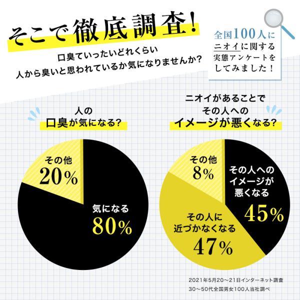 爽臭サプリ 最近話題の サプリはみやびの爽臭サプリ メール便なら送料330円|miyabi-store|05