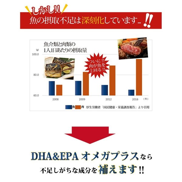 DHA&EPA オメガプラス オメガ3サプリ 120球 メール便なら送料330円 DHA EPA サプリメント EPA増量|miyabi-store|06