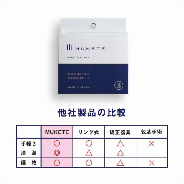 MUKETE(仮性包茎補助テープ) mlife 05