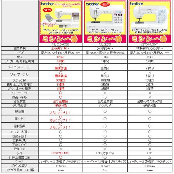 ミシン 本体 初心者  新製品 ブラザー ミシン リビエラM2SE CPU2901 コンピュータミシン|mm1|06