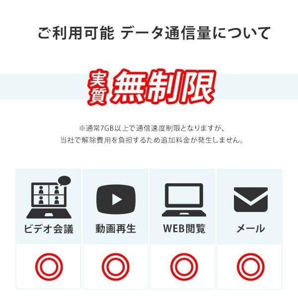 WiFi レンタル 無制限/月 国内 30日間 ソフトバンク Wi-Fi ポケットWiFi 501HW 往復送料無料 1ヶ月 プラン|mobile-p|03