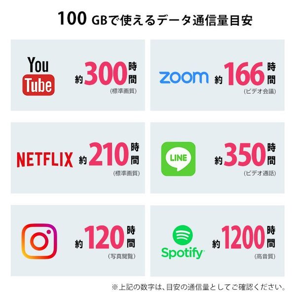 WiFi レンタル 無制限/月 国内 30日間 ソフトバンク Wi-Fi ポケットWiFi 501HW 往復送料無料 1ヶ月 プラン|mobile-p|04