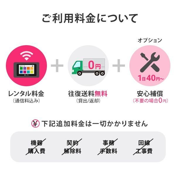 WiFi レンタル 無制限/月 国内 30日間 ソフトバンク Wi-Fi ポケットWiFi 501HW 往復送料無料 1ヶ月 プラン|mobile-p|07
