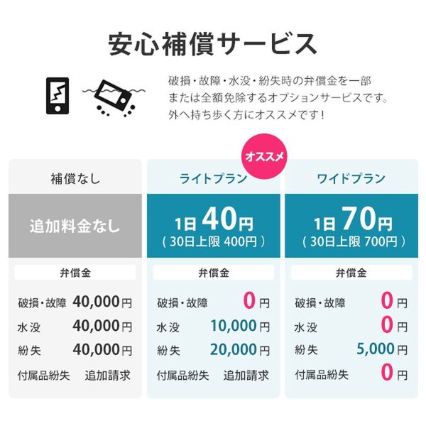 WiFi レンタル 無制限/月 国内 30日間 ソフトバンク Wi-Fi ポケットWiFi 501HW 往復送料無料 1ヶ月 プラン|mobile-p|08