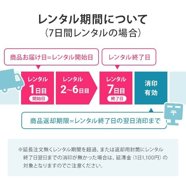 WiFi レンタル 無制限/月 国内 30日間 ソフトバンク Wi-Fi ポケットWiFi 501HW 往復送料無料 1ヶ月 プラン|mobile-p|09