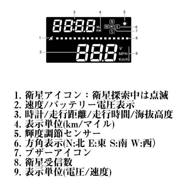 HUDネオトーキョー GPS-03 ヘッドアップディスプレイ シガーソケット スピードメーター 時計表示 3.5インチ 日本語説明書|moji|03