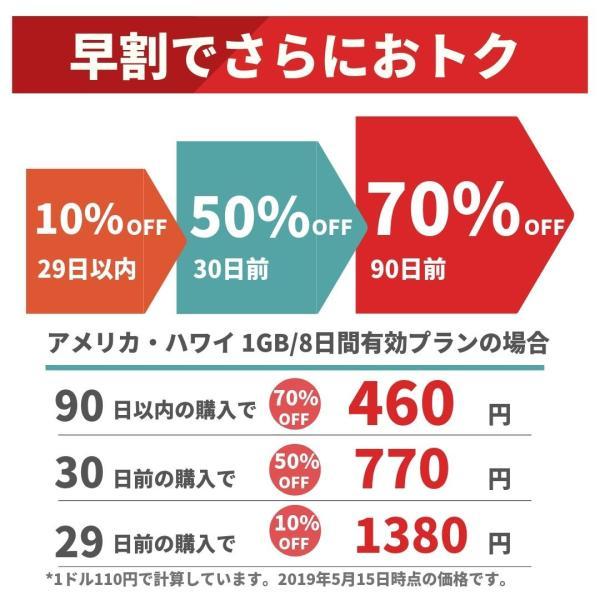 海外 プリペイドSIM カード 格安 1Gで420円〜 日本でもそのまま使える 世界120ヵ国対応 貼るSIM 旅行 ビジネス FLEXIROAMX|mokku-shop|04