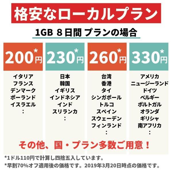 海外 プリペイドSIM カード 格安 1Gで420円〜 日本でもそのまま使える 世界120ヵ国対応 貼るSIM 旅行 ビジネス FLEXIROAMX|mokku-shop|06