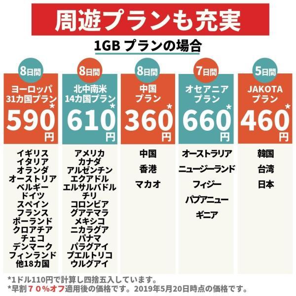 海外 プリペイドSIM カード 格安 1Gで420円〜 日本でもそのまま使える 世界120ヵ国対応 貼るSIM 旅行 ビジネス FLEXIROAMX|mokku-shop|07