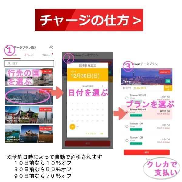 海外 プリペイドSIM カード 格安 1Gで420円〜 日本でもそのまま使える 世界120ヵ国対応 貼るSIM 旅行 ビジネス FLEXIROAMX|mokku-shop|09