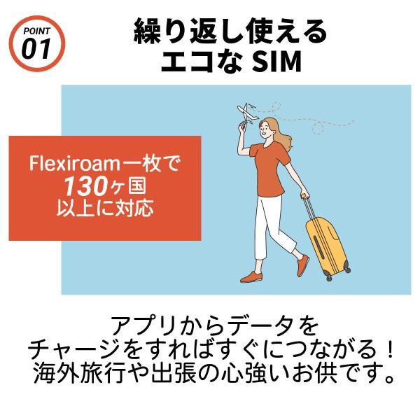 世界150ヵ国対応 プリペイド SIMカード 繰り返し使える 100MBつき 1GB 460円〜 4G/3G アメリカ 台湾 中国 香港 ヨーロッパ 日本 FLEXIROAM XS|mokku-shop|02