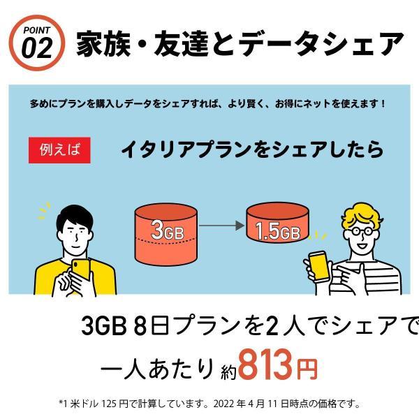 世界150ヵ国対応 プリペイド SIMカード 繰り返し使える 100MBつき 1GB 460円〜 4G/3G アメリカ 台湾 中国 香港 ヨーロッパ 日本 FLEXIROAM XS|mokku-shop|03