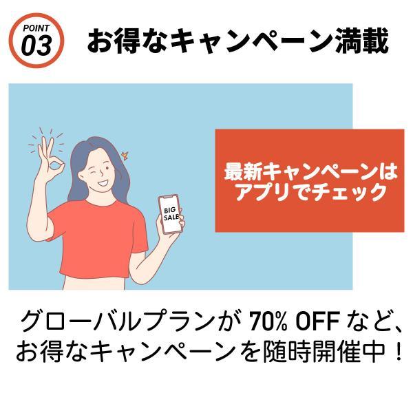 世界150ヵ国対応 プリペイド SIMカード 繰り返し使える 100MBつき 1GB 460円〜 4G/3G アメリカ 台湾 中国 香港 ヨーロッパ 日本 FLEXIROAM XS|mokku-shop|04