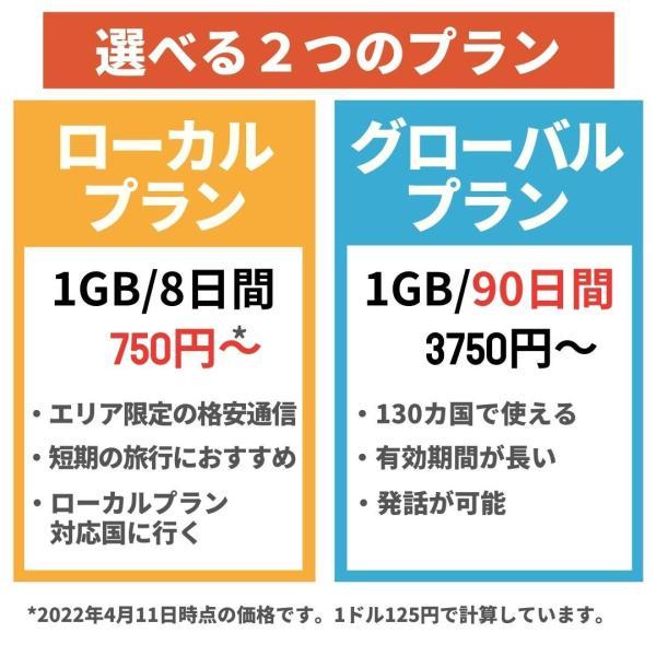 世界150ヵ国対応 プリペイド SIMカード 繰り返し使える 100MBつき 1GB 460円〜 4G/3G アメリカ 台湾 中国 香港 ヨーロッパ 日本 FLEXIROAM XS|mokku-shop|05