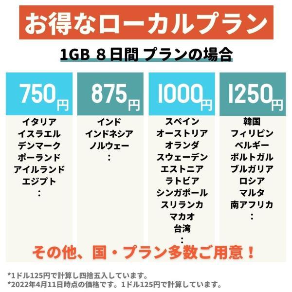 世界150ヵ国対応 プリペイド SIMカード 繰り返し使える 100MBつき 1GB 460円〜 4G/3G アメリカ 台湾 中国 香港 ヨーロッパ 日本 FLEXIROAM XS|mokku-shop|06