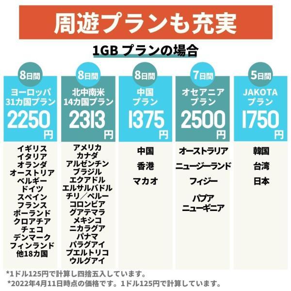 世界150ヵ国対応 プリペイド SIMカード 繰り返し使える 100MBつき 1GB 460円〜 4G/3G アメリカ 台湾 中国 香港 ヨーロッパ 日本 FLEXIROAM XS|mokku-shop|07
