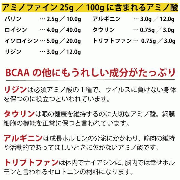 犬猫ペット用BCAA/必須アミノ酸 サプリメント 健康を維持し 腎臓を健康に保つ 腎臓療法食 タンパク質制限 の子たちの栄養補給に<アミノファイン25g>|monolith-net|12