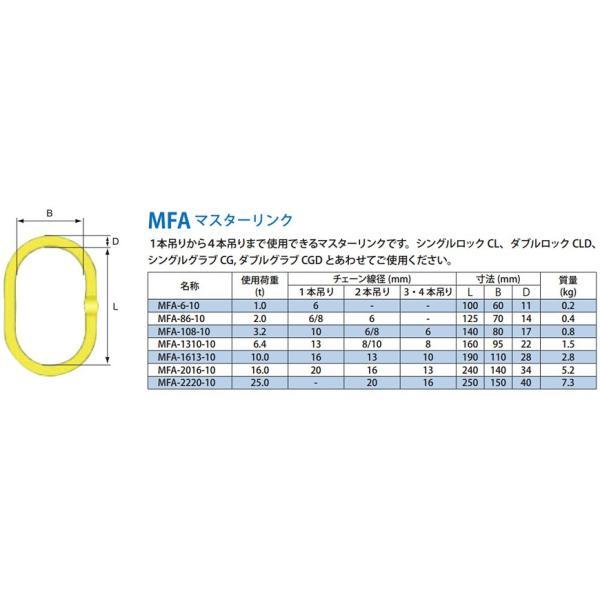 マーテック MFA86 マスターリンク MFA-86-10 使用荷重2.0t|monotool|02