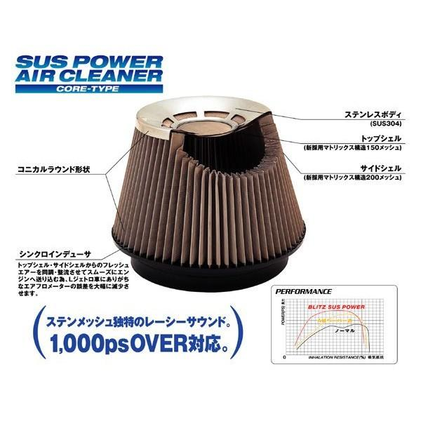 BLITZ ブリッツ SUS POWER AIR CLEANER C2 〔26113〕 S-MX 96/11- RH1,RH2 B20B