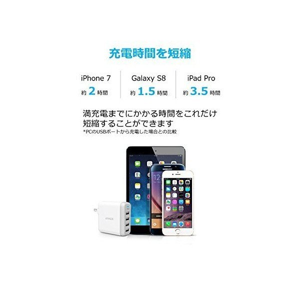 Anker PowerPort 4 (40W 4ポート USB急速充電器) 【急速充電/iPhone&Android対応/折畳式プラグ搭載】 mount-n-online 05