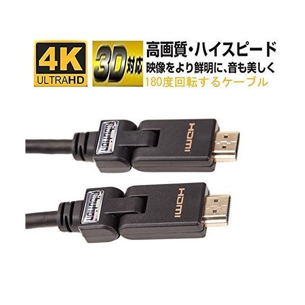 Ribution ハイスピード 180度回転式HDMIケーブル HDMIAタイプ(オス)-Aタイプ(オス) イーサネット 3Dテレビ 4K HDCP