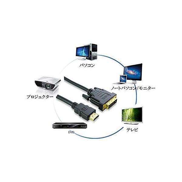 HDMI-DVI-D 変換ケーブル タイプAオス- DVI24pinオス 高品質HDMI-DVI-D変換ケーブル 3m 金メッキ仕様 DFS-HTD
